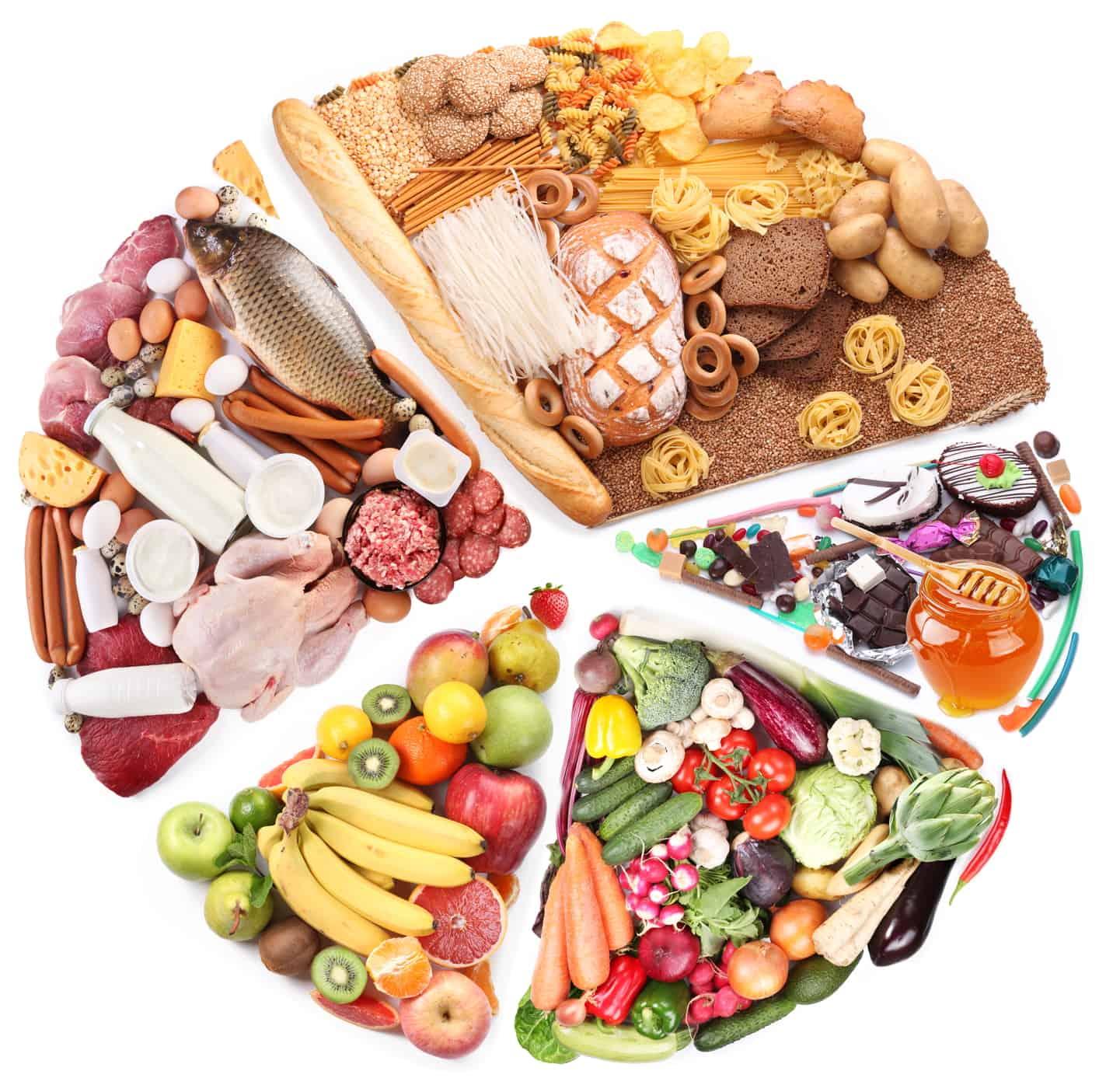 Формула потребления калорий при сушке